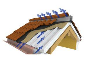 Sistema di ventilazione del tetto ventilato